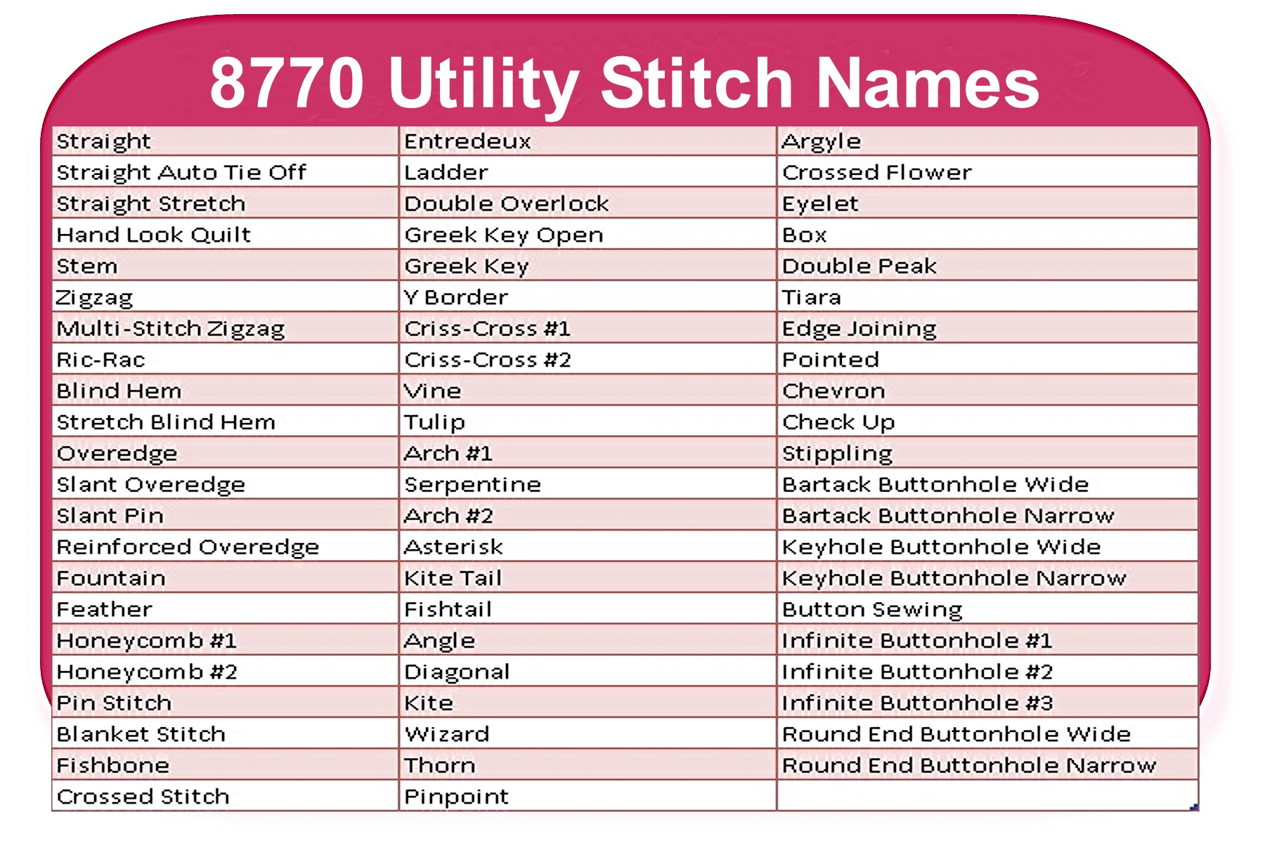 List Of Sewing Machine Stitches Submited Images