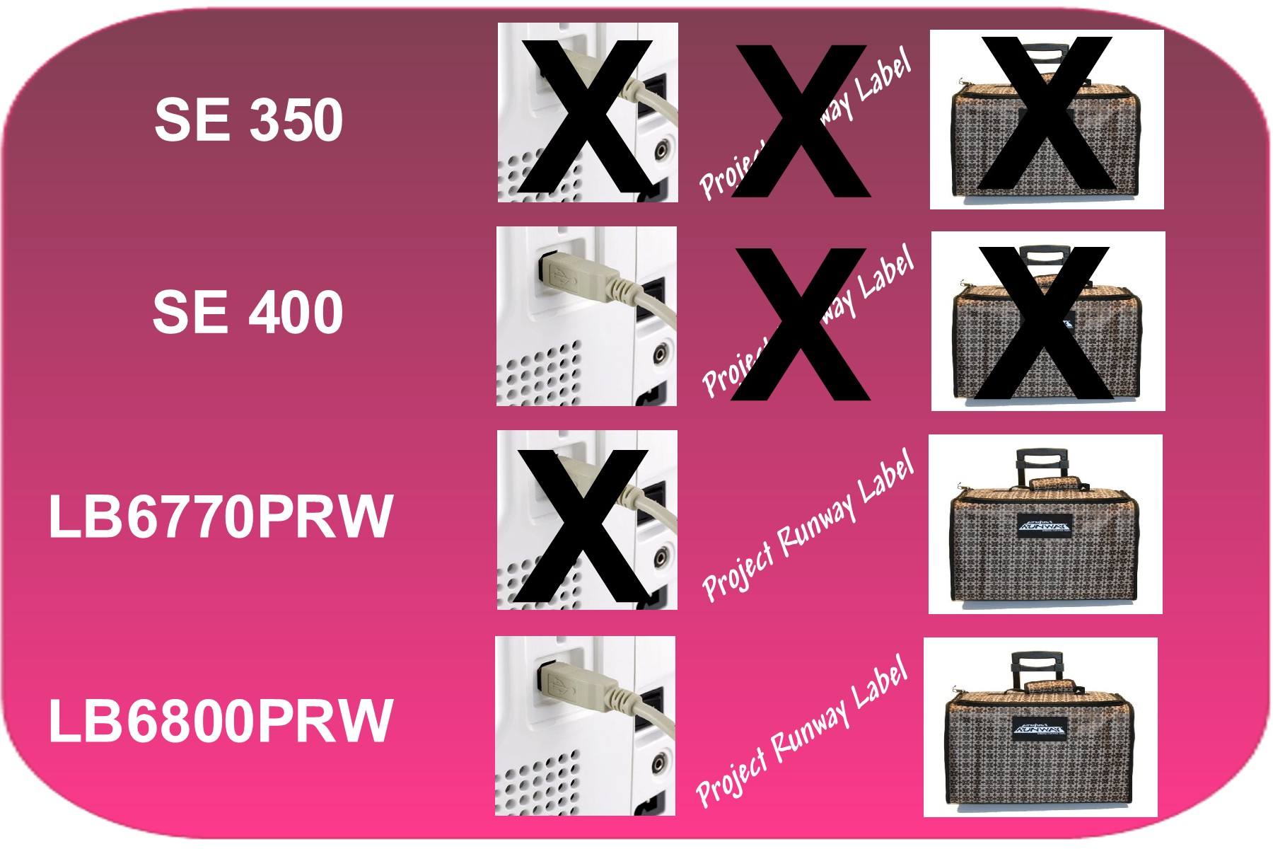 Compare SE 400 and Project Runway Sewing Machines