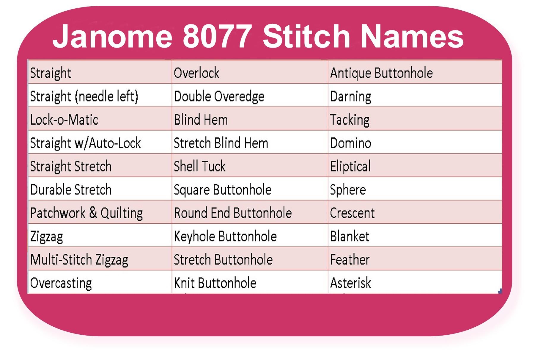 Janome 8077 Stitch Names