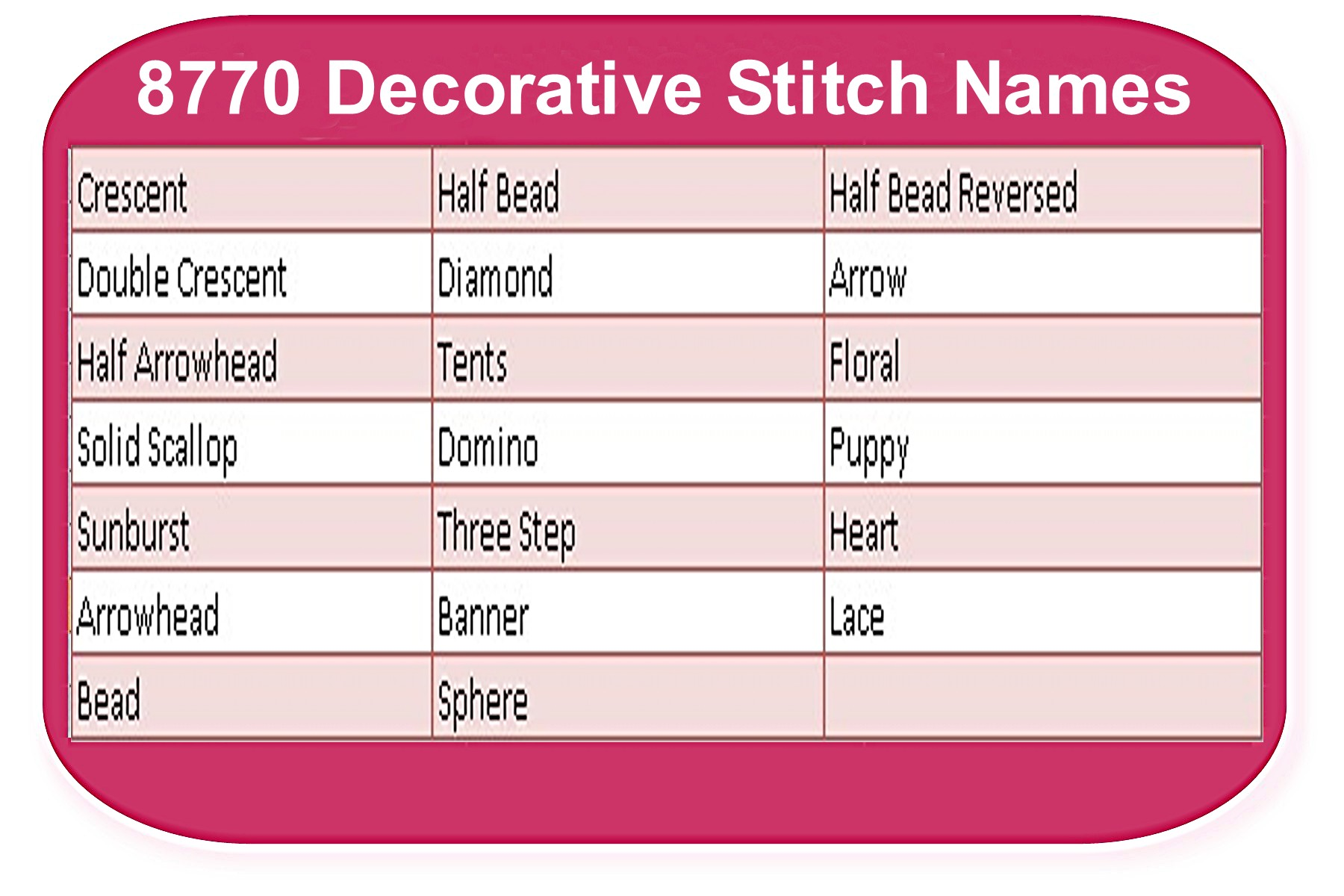 sewing machine names