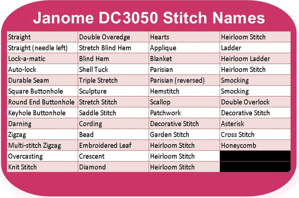 Janome Dc3050 Sewing Machine Review