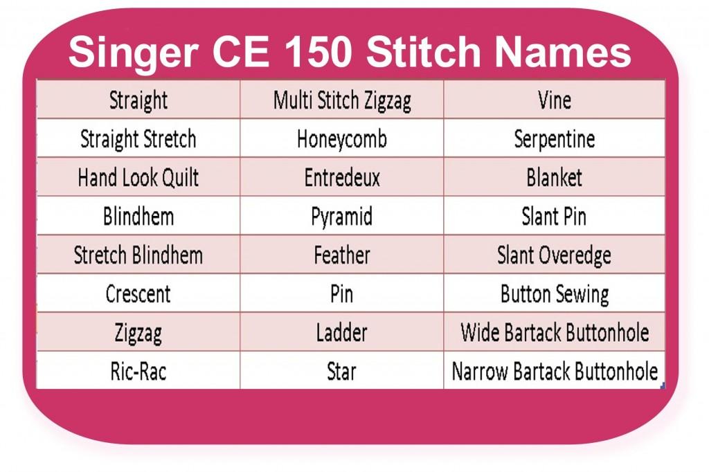 Stitch Names